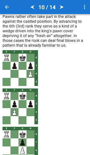 CT-ART. Chess Mate Theory